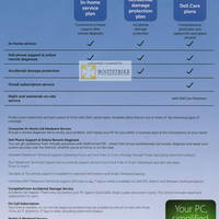 Comparing Home Warranty Protection Plans Over 5000 House